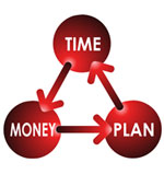 Your MONEY, Your FUTURE 3 Day Program